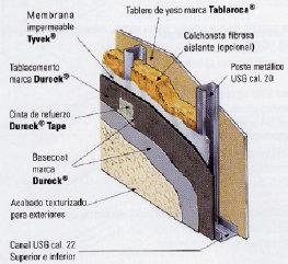 Sistema Durock